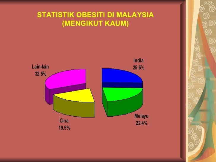 Obesiti Slide 3