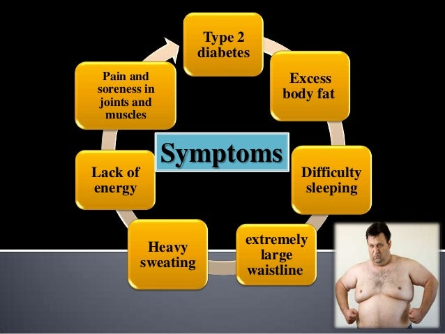 Nutritional Intake of Pregnant Women with Gestational Diabetes or Type 2 Diabetes Mellitus