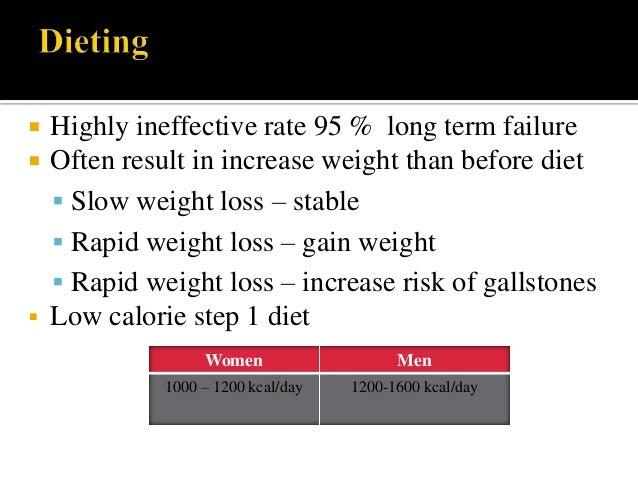 2400 Calorie Diabetic Diet, Basic