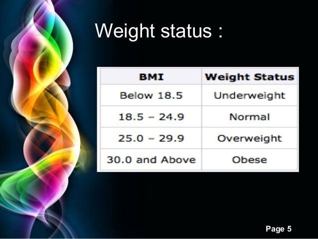 Obesity free powerpoint templates page 5 weight status toneelgroepblik Choice Image