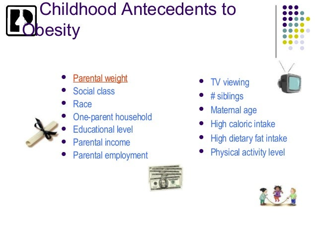 obesity among teenagers Check out our interactive infographic to see progress toward the adolescent health as obesity,13 teen and unintended rates among teens aged.