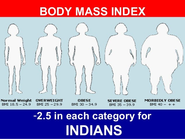 32 bmi Normal Weight
