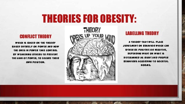 obesity as a social issue essay The problem of obesity is not just about food documents similar to obesity research paper skip carousel carousel previous carousel next obesity research essay abortion- research paper obesity epidemic essay obesity childhood obesity an ever growing complex issue reflective essay.