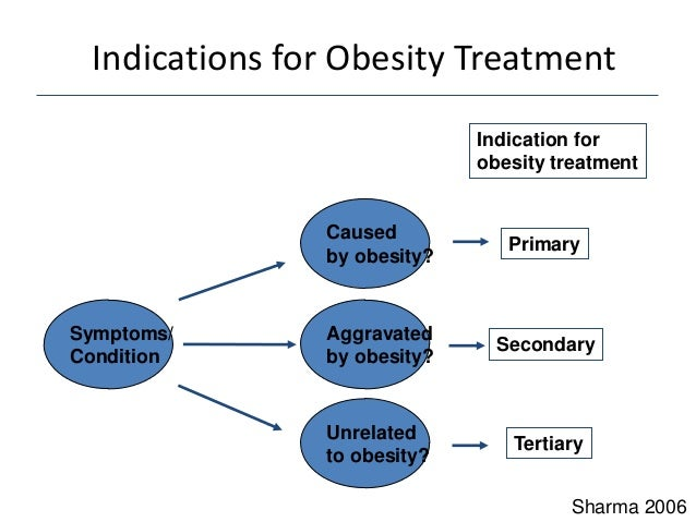 social theory and obesity Identify social cognitive theory constructs that have been used in successful childhood overweight and obesity prevention programs and interventions in the schools apply social cognitive theory constructs to new childhood overweight and obesity interventions in the schools.