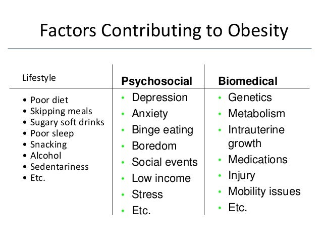 social factors contributing to depression in Instead, environmental events are those things that happen in the course of our everyday lives these may include situations such as prolonged stress at home or work, coping with the loss of a loved one, or traumatic events sometimes researchers refer to these as sociological or psychosocial factors since they bring.