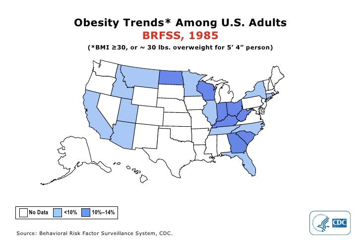"Obesity Trends* Among U.S. Adults BRFSS, 1985 (*BMI ≥30, or ~ 30 lbs. overweight for 5 ' 4"" person) No Data  <10%  10%–14%"