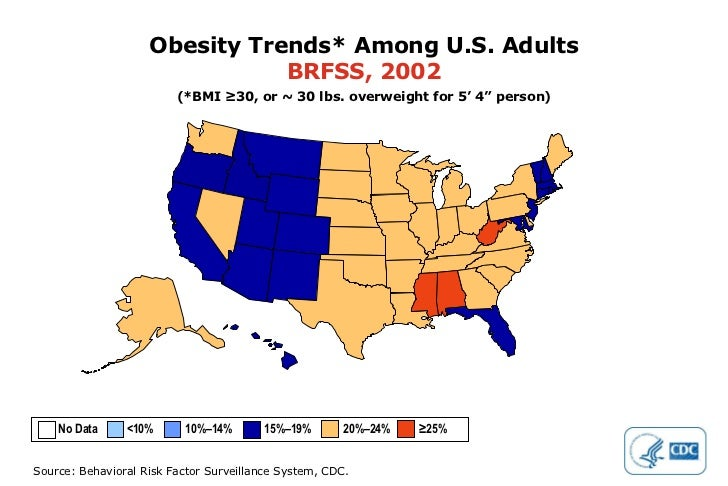 """(*BMI ≥30, or ~ 30 lbs. overweight for 5' 4"""" person) Obesity Trends* Among U.S. Adults BRFSS, 2002 No Data  <10%  10%–14% ..."""