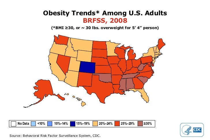 """Obesity Trends* Among U.S. Adults BRFSS, 2008 (*BMI ≥30, or ~ 30 lbs. overweight for 5' 4"""" person) No Data  <10%  10%–14% ..."""