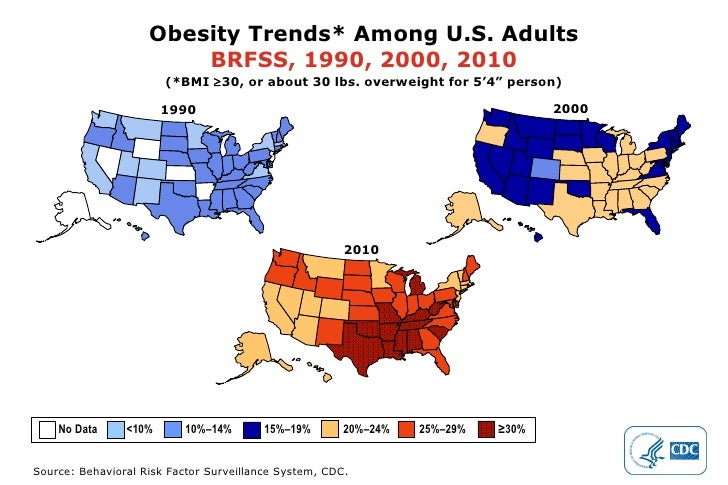 Obesity Trends* Among U.S. Adults                        BRFSS, 1990, 2000, 2010                       (*BMI ≥30, or about...