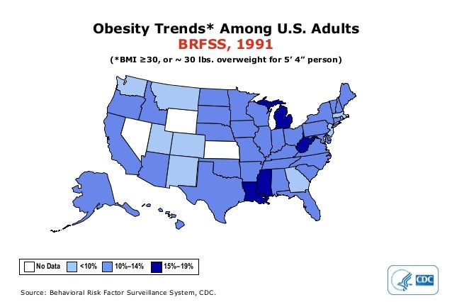 12 sources on obesity Childhood obesity statistics: alabama  identification of sources of obesity data for  2011-12: random sample of .