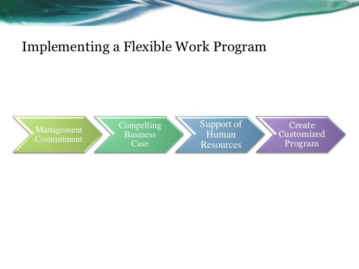 Implementing a Flexible Work Program               Compelling   Support of     Create  Management                Business ...