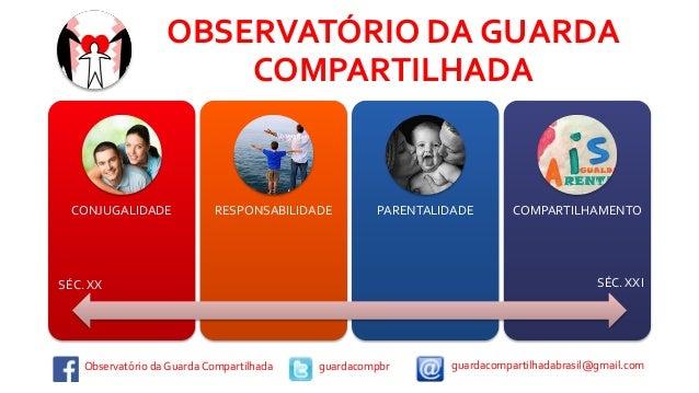 OBSERVATÓRIO DA GUARDA COMPARTILHADA CONJUGALIDADE RESPONSABILIDADE PARENTALIDADE COMPARTILHAMENTO SÉC. XXISÉC. XX Observa...