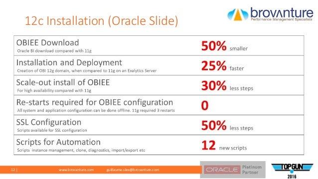 Obiee Ssl Configuration