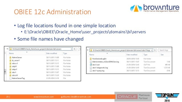 Obiee 12c: Look under the bonnet and test drive