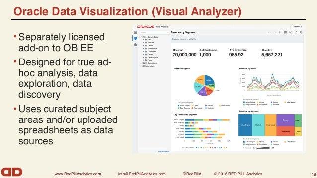 www.RedPillAnalytics.com info@RedPillAnalytics.com @RedPillA © 2016 RED PILL Analytics 19