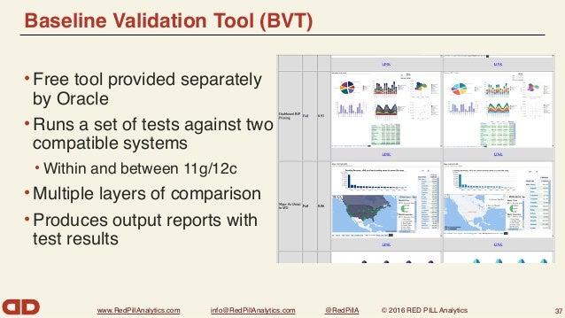 www.RedPillAnalytics.com info@RedPillAnalytics.com @RedPillA © 2016 RED PILL Analytics BVT In Action • Compare some or all...