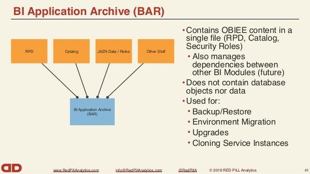 www.RedPillAnalytics.com info@RedPillAnalytics.com @RedPillA © 2016 RED PILL Analytics Pluggable Architecture 42 Oracle BI...