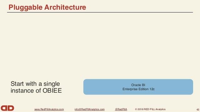 www.RedPillAnalytics.com info@RedPillAnalytics.com @RedPillA © 2016 RED PILL Analytics Pluggable Architecture 43 Oracle BI...