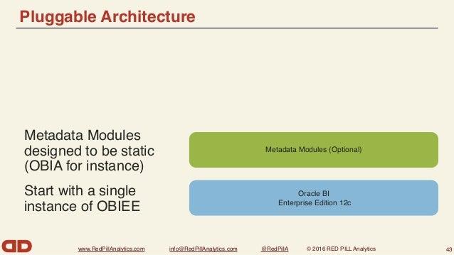 www.RedPillAnalytics.com info@RedPillAnalytics.com @RedPillA © 2016 RED PILL Analytics Pluggable Architecture Individual S...