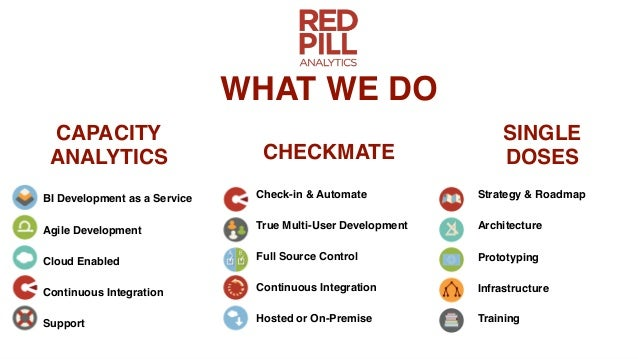 www.RedPillAnalytics.com info@RedPillAnalytics.com @RedPillA © 2016 RED PILL Analytics 6