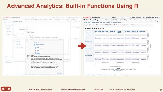 www.RedPillAnalytics.com info@RedPillAnalytics.com @RedPillA © 2016 RED PILL Analytics Advanced Analytics Setup (Basic) •I...