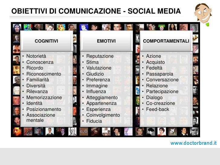 OBIETTIVI DI COMUNICAZIONE - SOcial media<br />