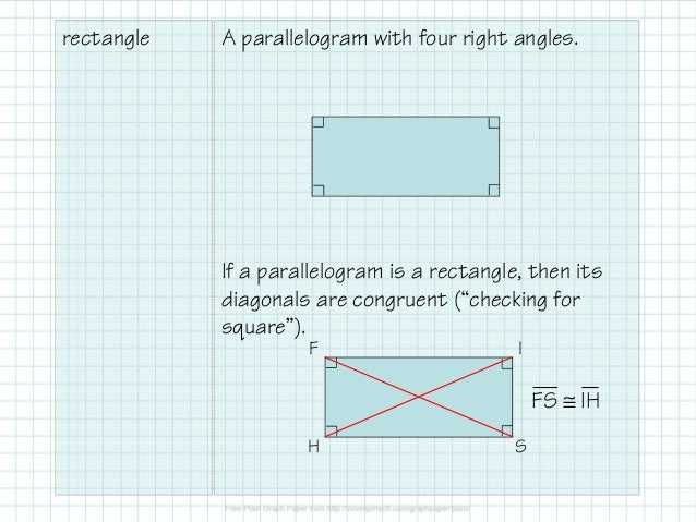 Obj  27 Special Parallelograms