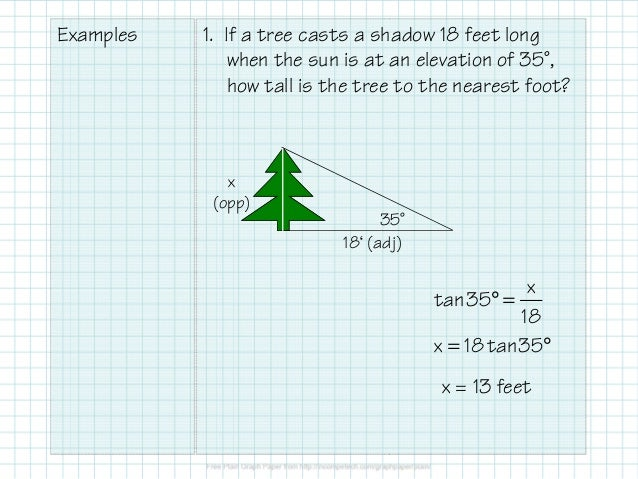 Angle Of Elevation Lesson Plan : Angle of elevation example problems and solutions