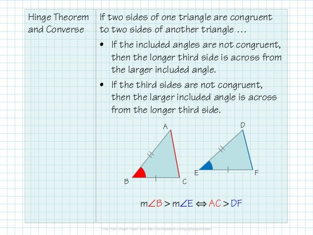 Obj. 22 Triangle Inequalities