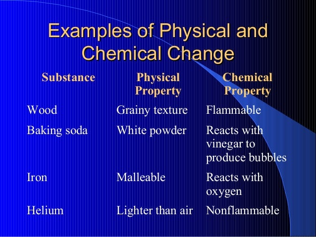 Obj 1 Chemical And Physical Properties