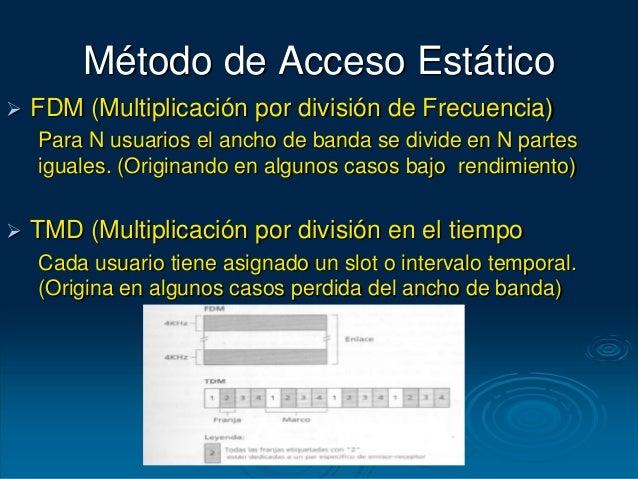 Método de Acceso Estático  FDM (Multiplicación por división de Frecuencia) Para N usuarios el ancho de banda se divide en...