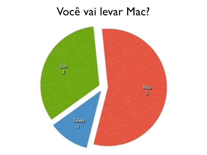 Minicurso Objective-C LinguÁgil 2011 (parte2)