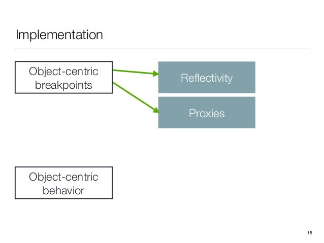 Implementation 15 Reflectivity Proxies Object-centric breakpoints Object-centric behavior