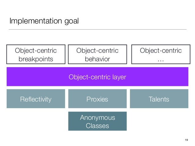 Implementation goal 19 Reflectivity Proxies Talents Anonymous Classes Object-centric breakpoints Object-centric behavior ...