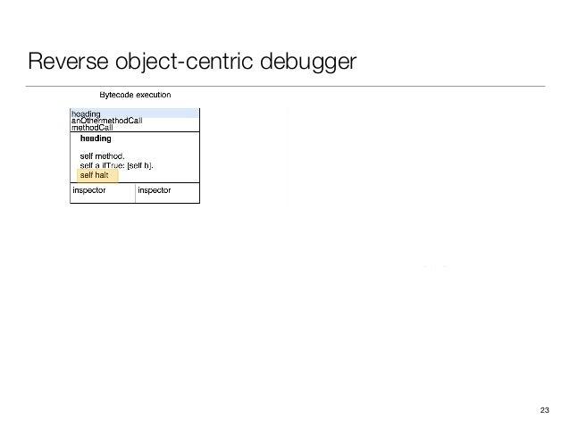 Reverse object-centric debugger 23