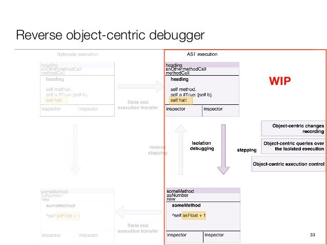Reverse object-centric debugger 33 WIP