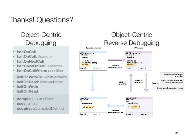 Thanks! Questions? 35 Object-Centric Reverse Debugging Object-Centric Debugging • haltOnCall • haltOnCall: #selector • hal...