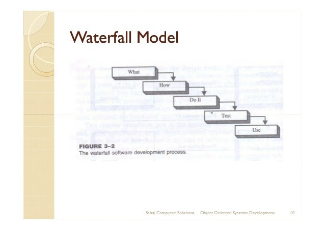 Object oriented systems development life cycle ppt waterfall modelwaterfall ccuart Choice Image