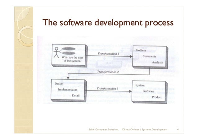 software development life cycle models ppt  for windows