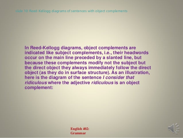 English grammar lecture 13 the object complement patterns grammar 10 ccuart Images
