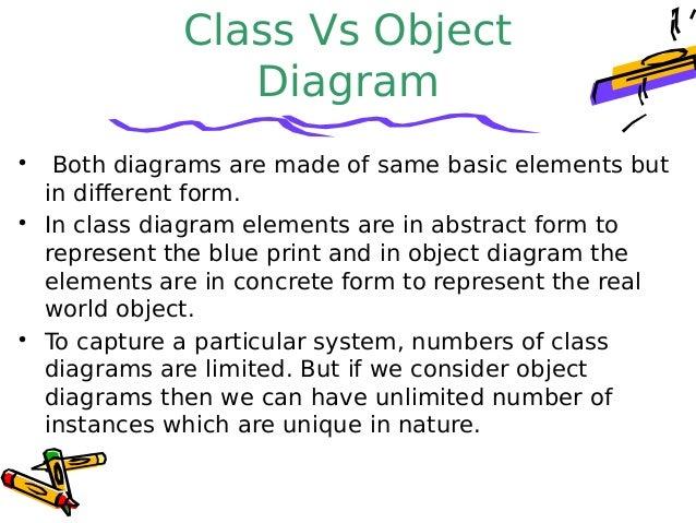 Object Diagram | Object Diagram