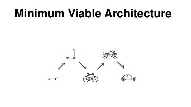 Minimum Viable Architecture