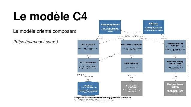 Prenez en considération le contexte de l'entreprise Quelles sont les normes ? Quels sont les standards de production ? Est...