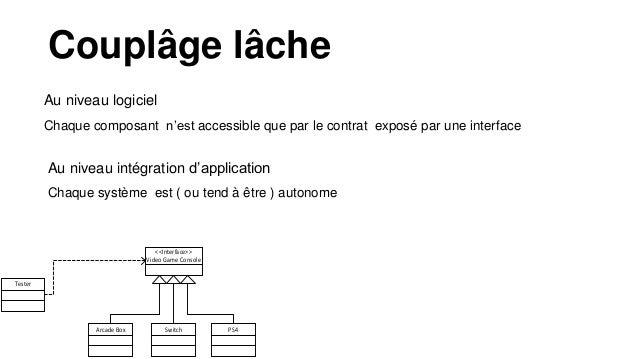 Architecture Hexagonale Domain Ce qu'on fournit à l'utilisateur final. GUI, API, ... Le métier, les règles métier Infrastr...