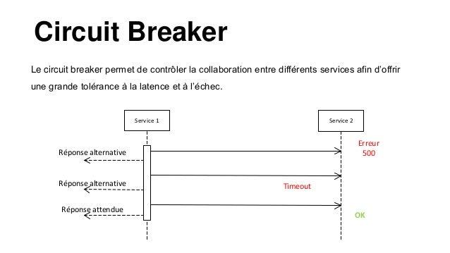 CQRS Le pattern CQRS (Command Query Responsibility Segregation) repose sur un principe simple : la séparation, au sein d'u...