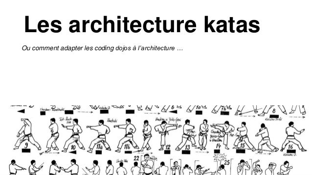 Plusieurs équipes si possible avec répartition aléatoire Chacune reçoit un kata différent Pendant 1H : Travail sur le kata...