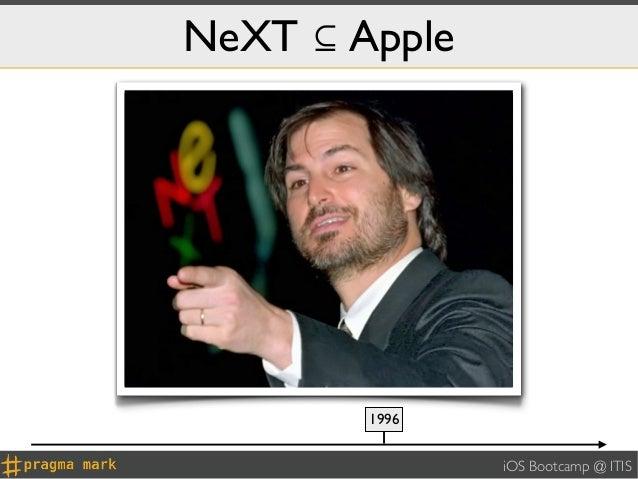 NeXT ⊆ Apple        1996               iOS Bootcamp @ ITIS