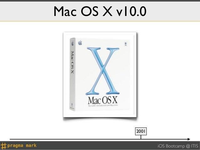 Mac OS X v10.0            2001                   iOS Bootcamp @ ITIS