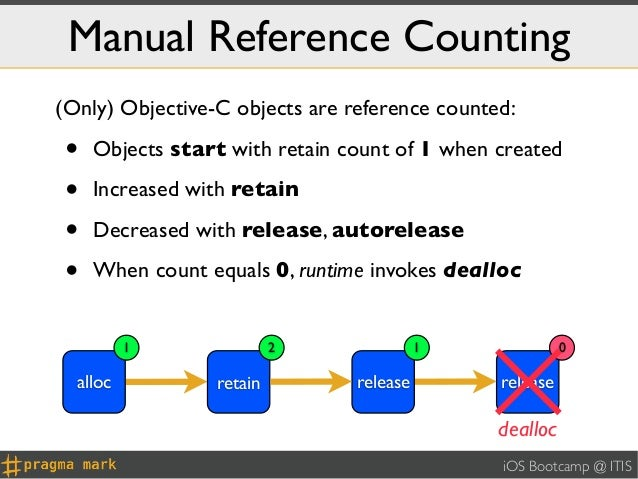Manual Reference Counting(Only) Objective-C objects are reference counted:•   Objects start with retain count of 1 when cr...
