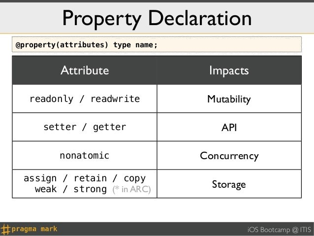 Property Declaration@property(attributes) type name;          Attribute                 Impacts   readonly / readwrite    ...